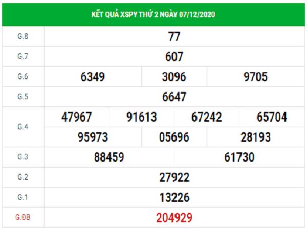 Phân tích KQXSPY ngày 14/12/2020- xổ số phú yên chi tiết