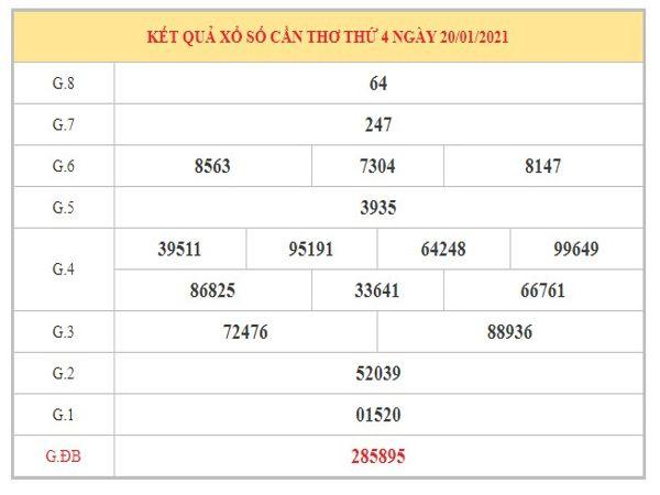 Phân tích KQXSCT ngày 27/1/2021 dựa trên kết quả kì trước