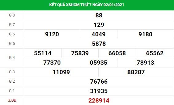 Phân tích kết quả XS TPHCM ngày 04/01/2021