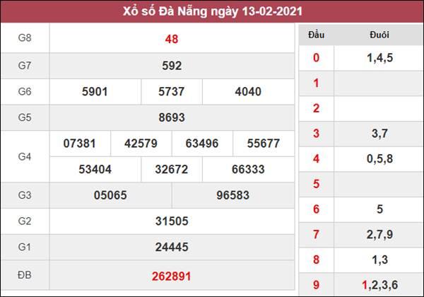 Phân tích XSDNG 17/2/2021 chốt lô VIP Đà Nẵng cực chuẩn