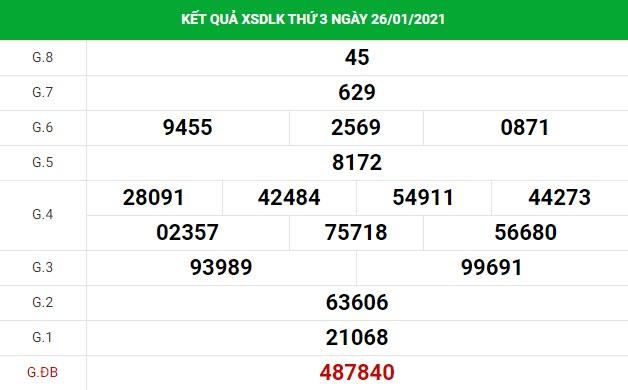 Phân tích kết quả XS Daklak ngày 02/02/2021