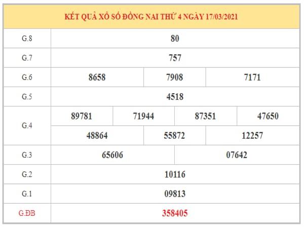 Phân tích KQXSDN ngày 24/3/2021 dựa trên kết quả kì trước