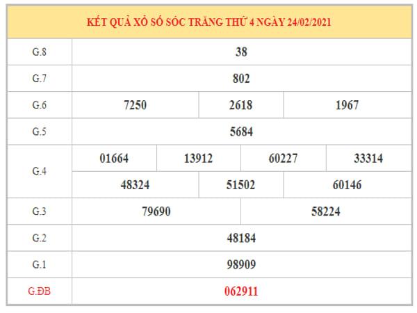 Phân tích KQXSST ngày 3/3/2021 dựa trên kết quả kỳ trước