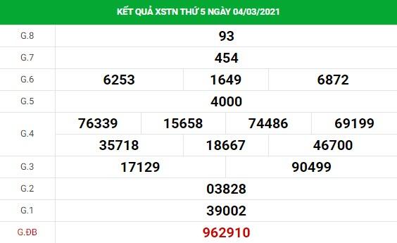 Phân tích kết quả XS Tây Ninh ngày 11/03/2021