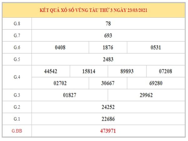 Phân tích KQXSVT ngày 30/3/2021 dựa trên kết quả kì trước