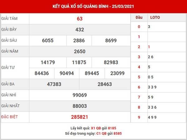Phân tích sổ xố Quảng Bình thứ 5 ngày 1/4/2021