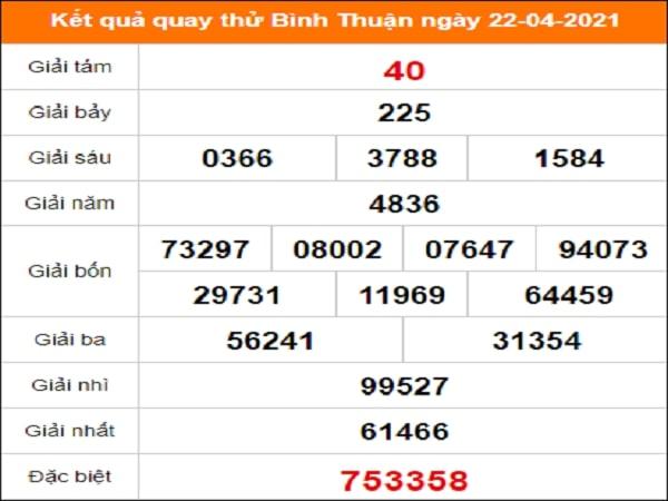 Quay thử xổ số Bình Thuận ngày 22/4/2021