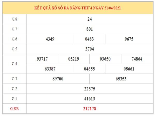 Phân tích KQXSDN ngày 24/4/2021 dựa trên kết quả kì trước