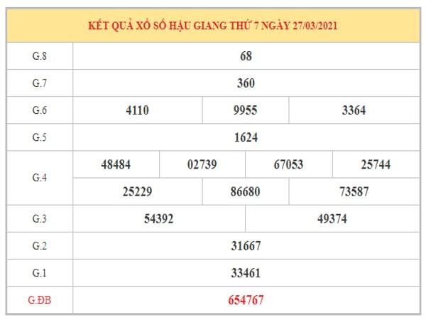 Phân tích KQXSHG ngày 3/4/2021 dựa trên kết quả kì trước