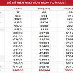 Phân tích chi tiết KQXSMN 26/4/2021 hôm nay