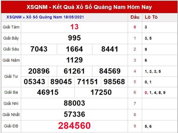 Phân tích kết quả XSQNM thứ 3 ngày 25/5/2021
