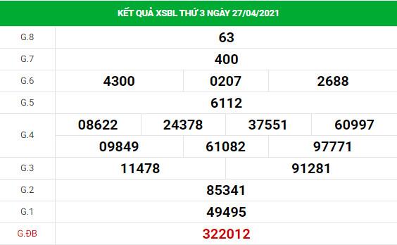 Phân tích kết quả XS Bạc Liêu ngày 04/05/2021