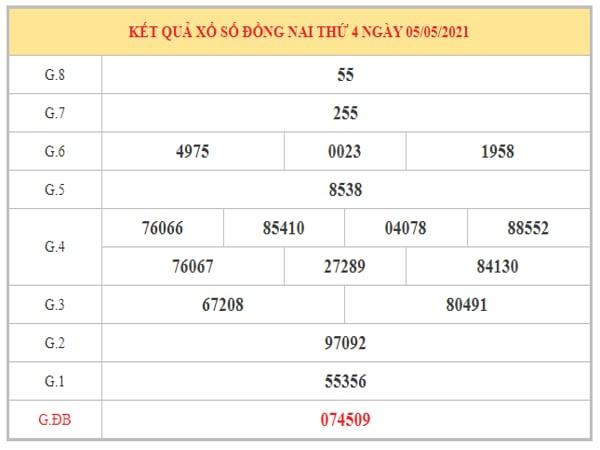 Phân tích KQXSDN ngày 12/5/2021 dựa trên kết quả kì trước