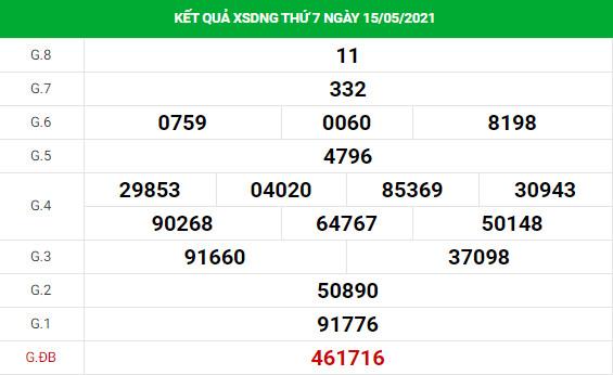 Phân tích kết quả XS Đà Nẵng ngày 19/05/2021