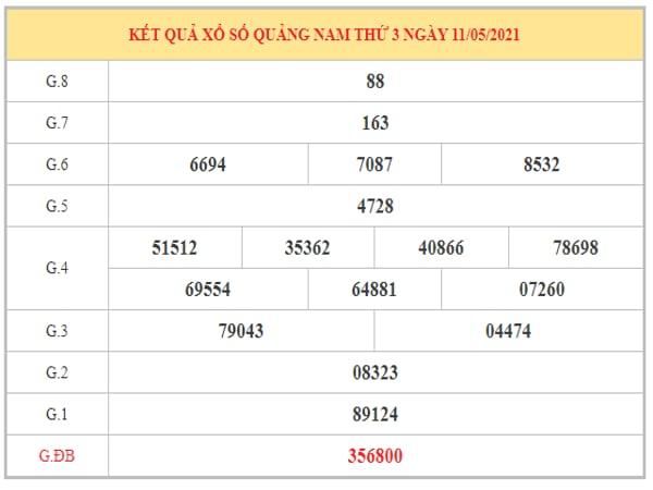 Phân tích KQXSQNM ngày 18/5/2021 dựa trên kết quả kì trước