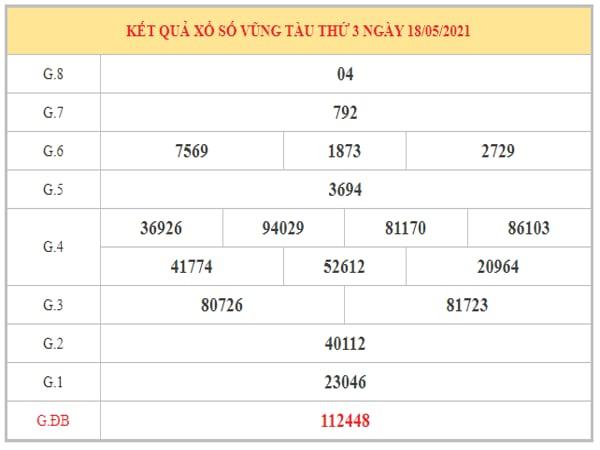 Phân tích KQXSVT ngày 25/5/2021 dựa trên kết quả kì trước