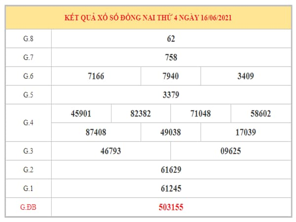 Phân tích KQXSDN ngày 23/6/2021 dựa trên kết quả kì trước