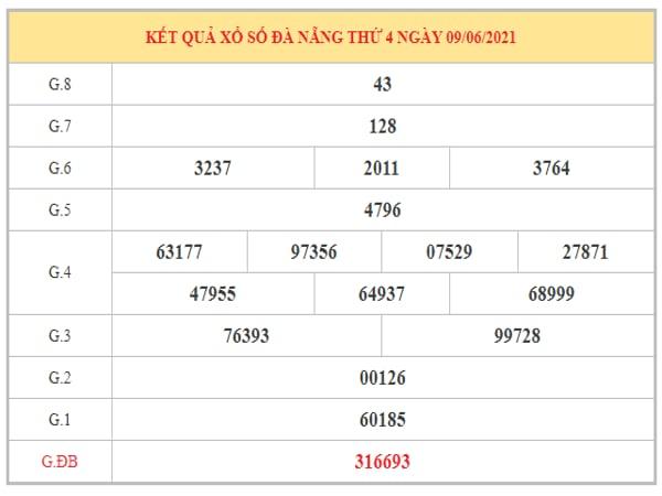 Phân tích KQXSDNG ngày 12/6/2021 dựa trên kết quả kì trước