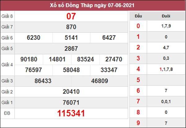 Phân tích XSDT 14/6/2021 chốt lô VIP Đồng Tháp thứ 2