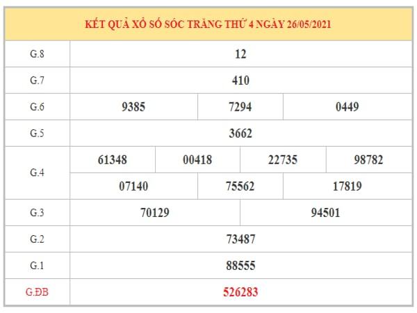 Phân tích KQXSKH ngày 2/6/2021 dựa trên kết quả kì trước