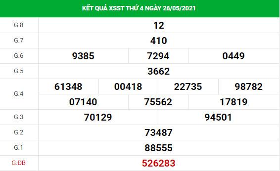 Phân tích XSST ngày 2/6/2021 hôm nay thứ 4 chính xác