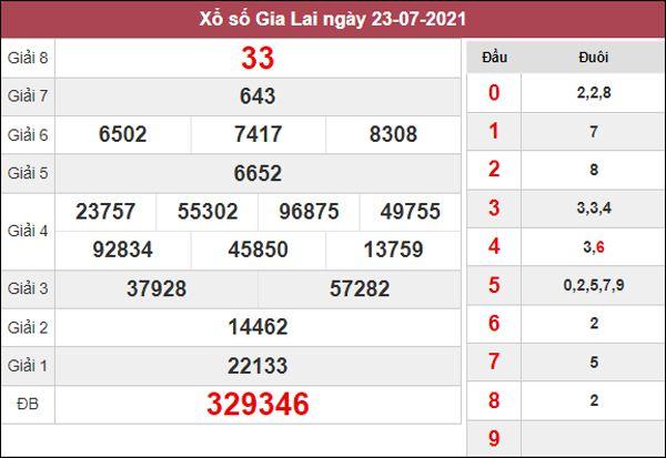 Phân tích XSGL 30/7/2021 thứ 6 chốt KQXS Gia Lai