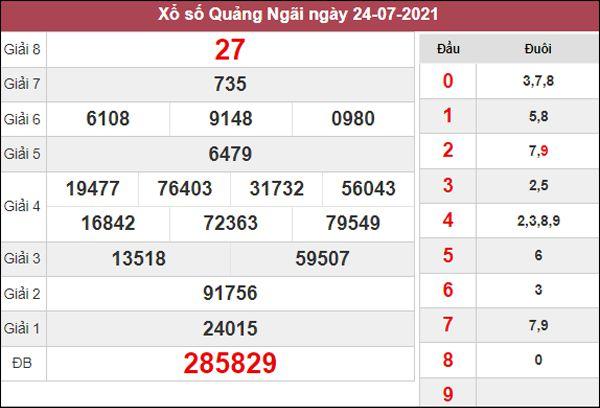 Phân tích SXQNG 31/7/2021 thứ 7 miễn phí siêu chuẩn