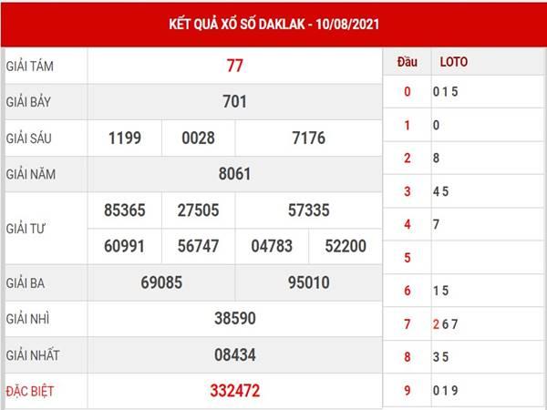 Phân tích KQXS Daklak thứ 3 ngày 17/8/2021