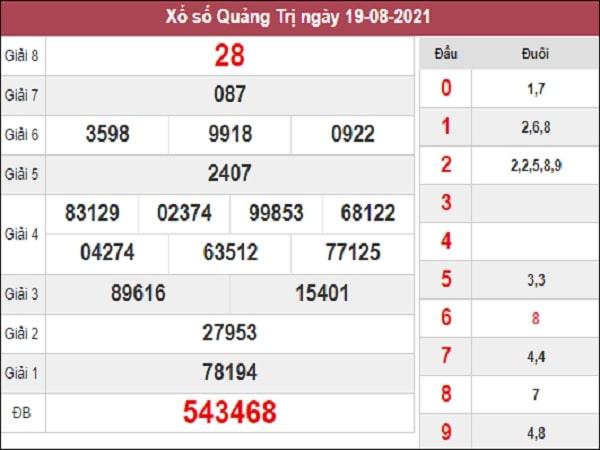 Phân tích XSQT 26-08-2021