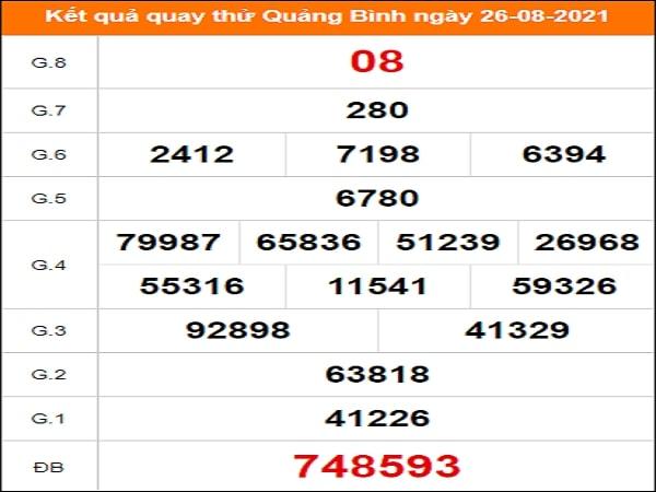 Quay thử xổ số Quảng Trị ngày 26/8/2021