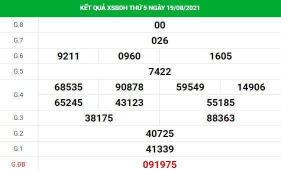Phân tích xổ số Bình Định 26/8/2021 hôm nay thứ 5 chính xác