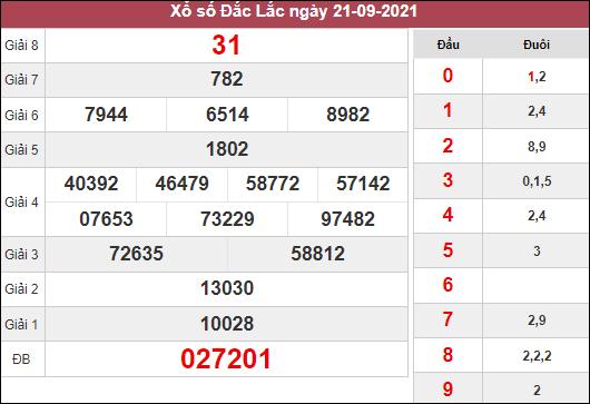 Phân tích KQXSDLK ngày 28/9/2021 dựa trên kết quả kì trước
