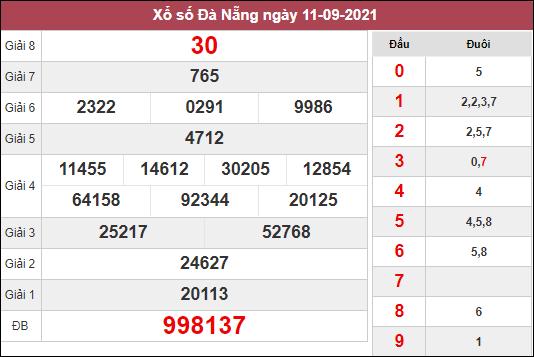 Phân tích KQXSDNG ngày 15/9/2021 dựa trên kết quả kì trước