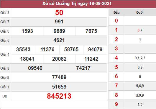 Phân tích KQXSQT ngày 23/9/2021 dựa trên kết quả kì trước