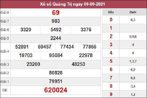 Phân tích XSQT 16/9/2021 chốt kết quả Quảng Trị miễn phí