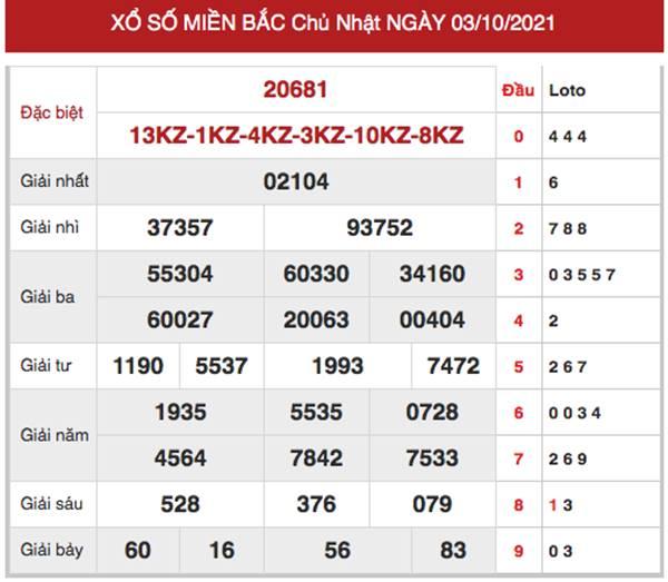 Phân tích XSMB 4/10/2021 dự đoán cặp số đẹp thứ 2